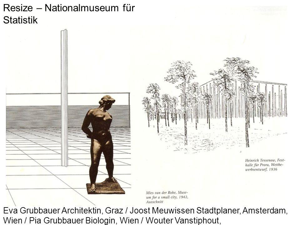 Resize – Nationalmuseum für Statistik
