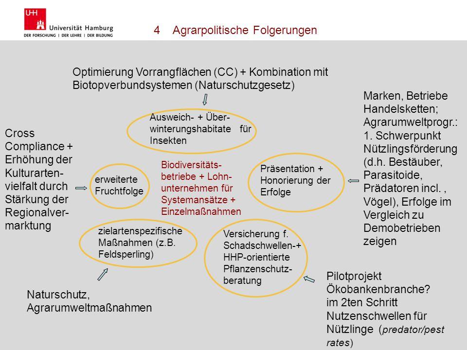 4 Agrarpolitische Folgerungen