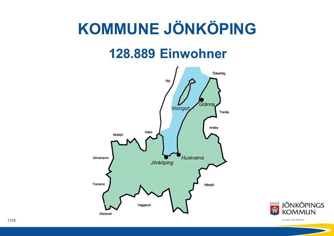 KOMMUNE JÖNKÖPING 128.889 Einwohner