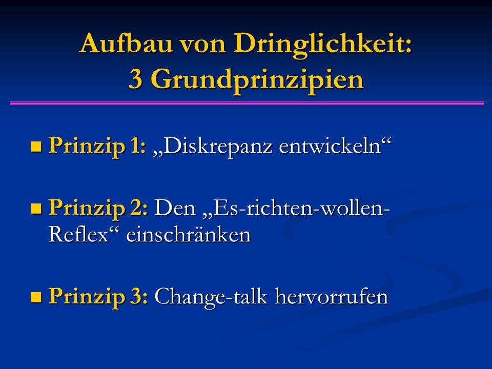 Aufbau von Dringlichkeit: 3 Grundprinzipien