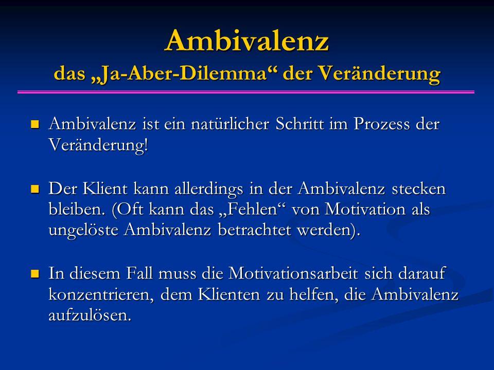 """Ambivalenz das """"Ja-Aber-Dilemma der Veränderung"""