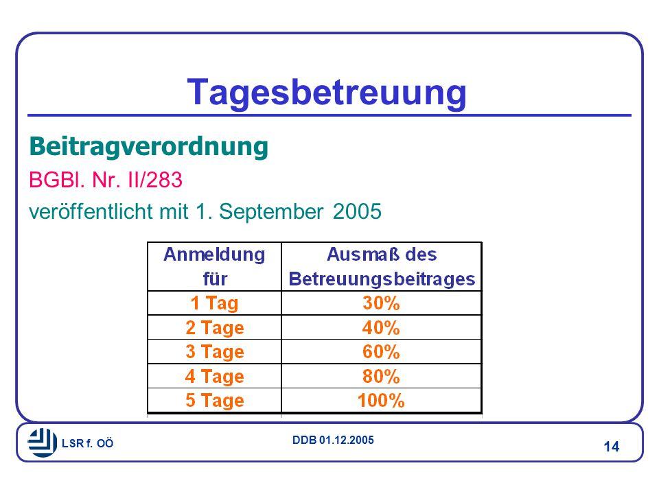 Tagesbetreuung Beitragverordnung BGBl. Nr. II/283