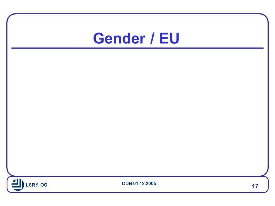 Gender / EU