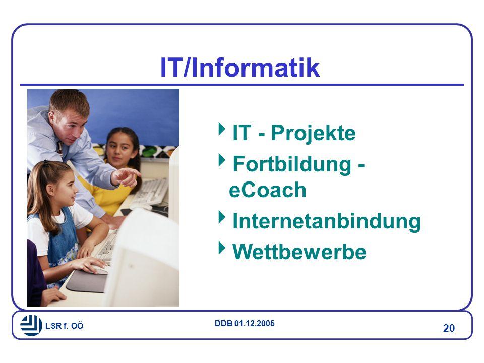 IT/Informatik IT - Projekte Fortbildung - eCoach Internetanbindung