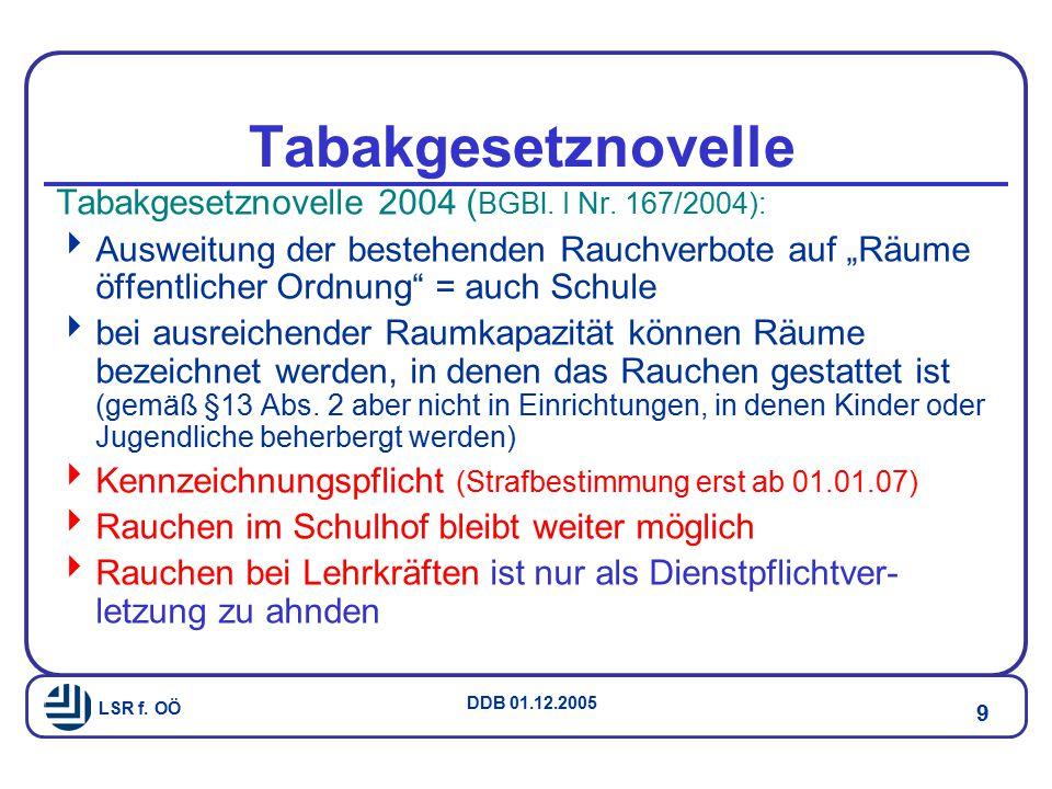 Tabakgesetznovelle Tabakgesetznovelle 2004 (BGBl. I Nr. 167/2004):