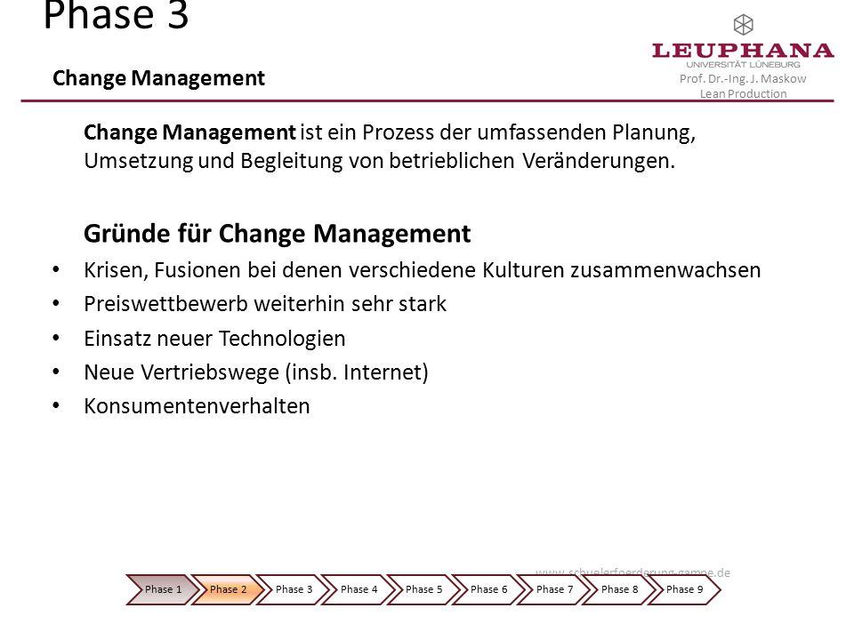 Phase 3 Change Management