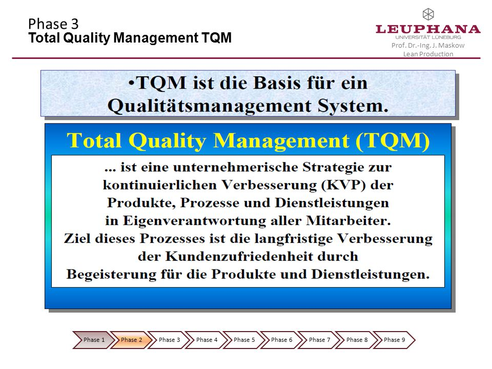 Phase 3 Total Quality Management TQM
