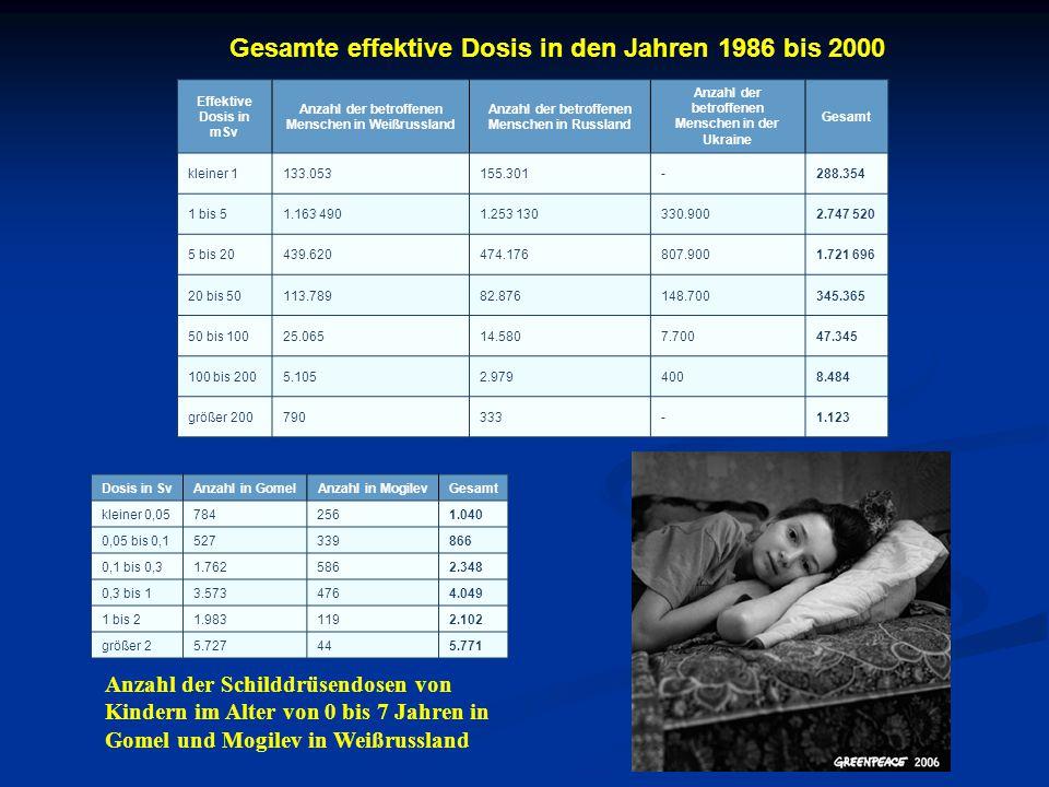 Gesamte effektive Dosis in den Jahren 1986 bis 2000