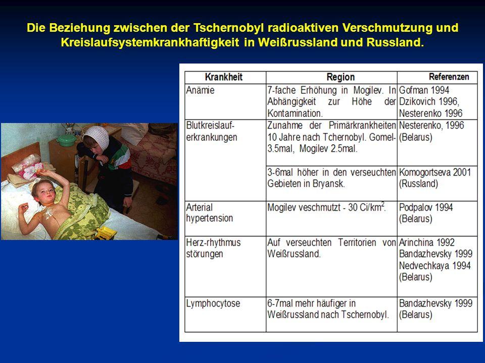 Die Beziehung zwischen der Tschernobyl radioaktiven Verschmutzung und Kreislaufsystemkrankhaftigkeit in Weißrussland und Russland.