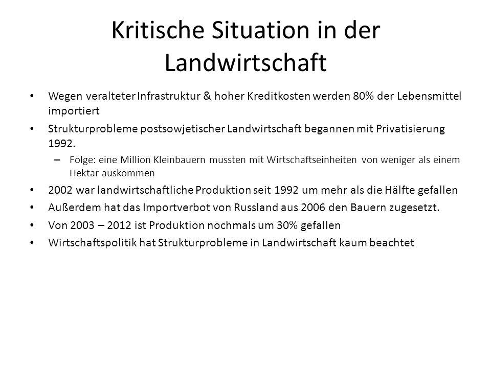 Kritische Situation in der Landwirtschaft