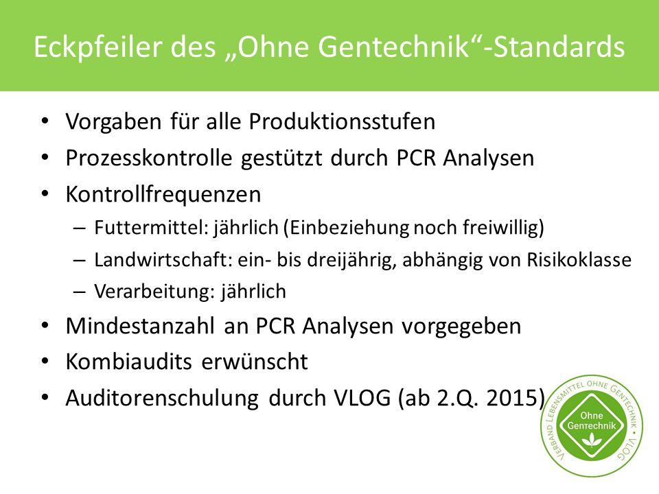 "Eckpfeiler des ""Ohne Gentechnik -Standards"