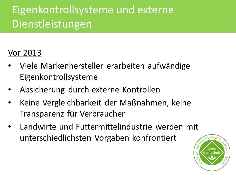 Eigenkontrollsysteme und externe Dienstleistungen