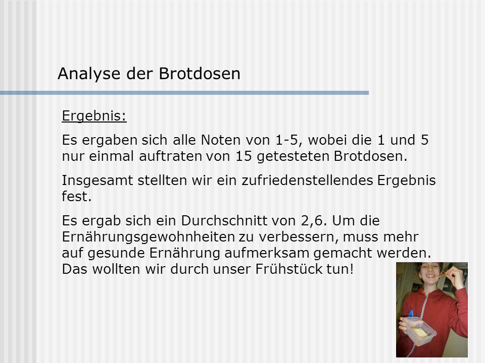 Analyse der Brotdosen Ergebnis: