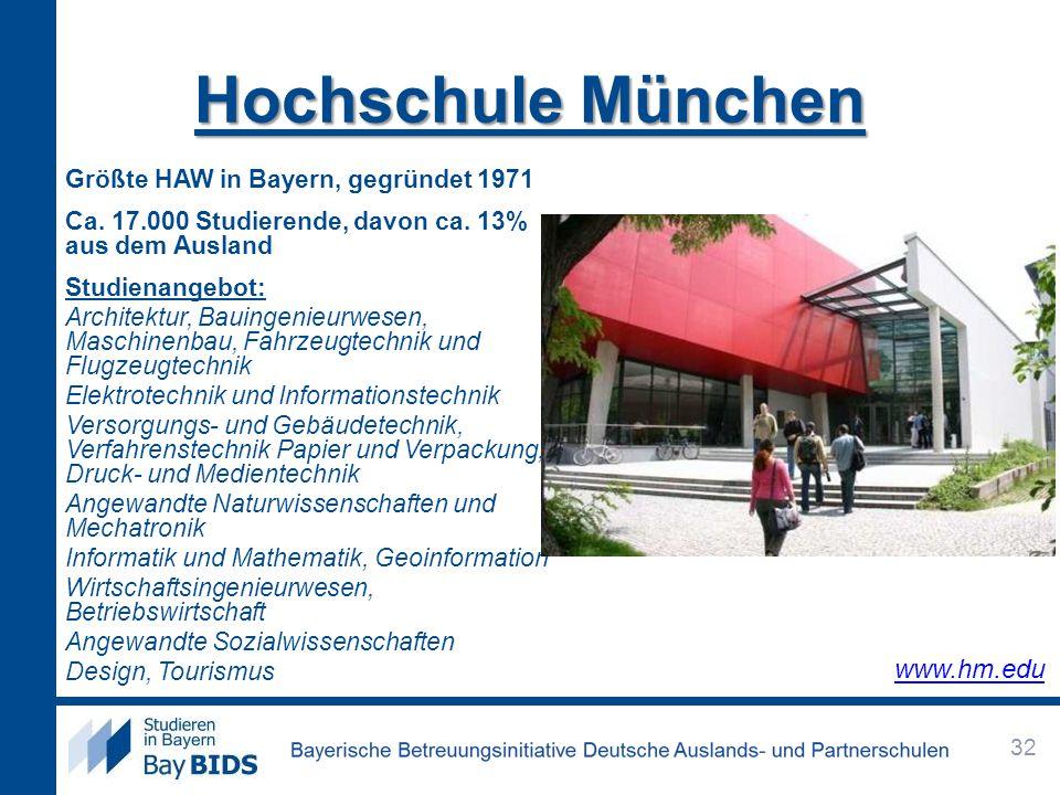 Hochschule München www.hm.edu