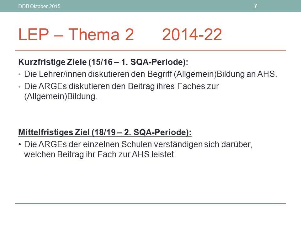 LEP – Thema 2 2014-22 Kurzfristige Ziele (15/16 – 1. SQA-Periode):