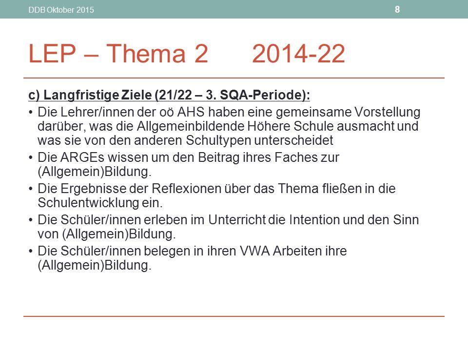 LEP – Thema 2 2014-22 c) Langfristige Ziele (21/22 – 3. SQA-Periode):