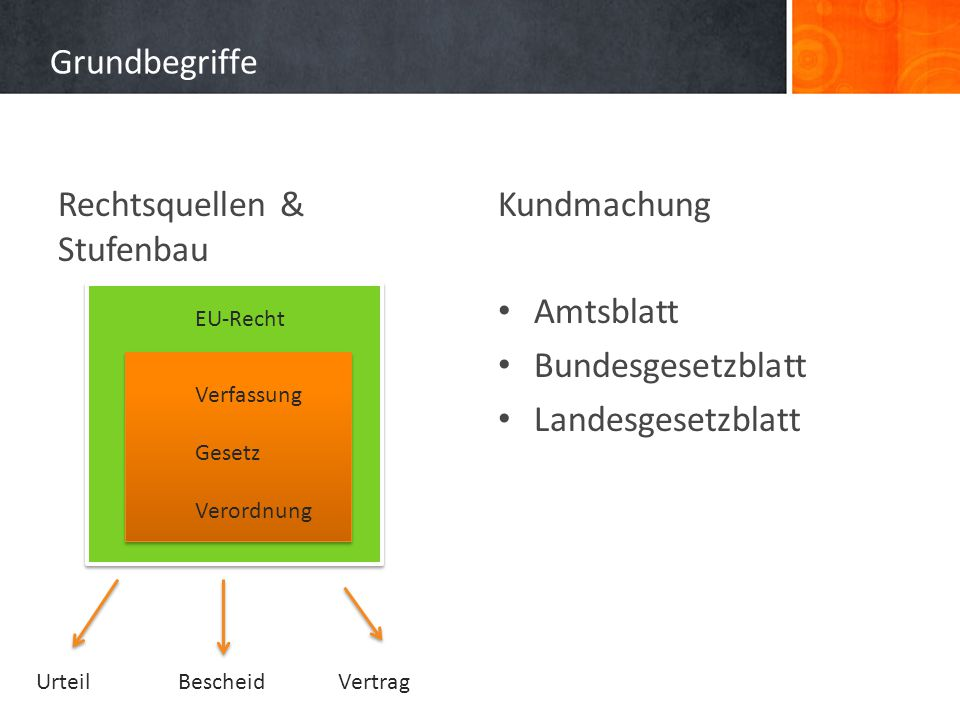 Rechtsquellen & Stufenbau Kundmachung Amtsblatt Bundesgesetzblatt