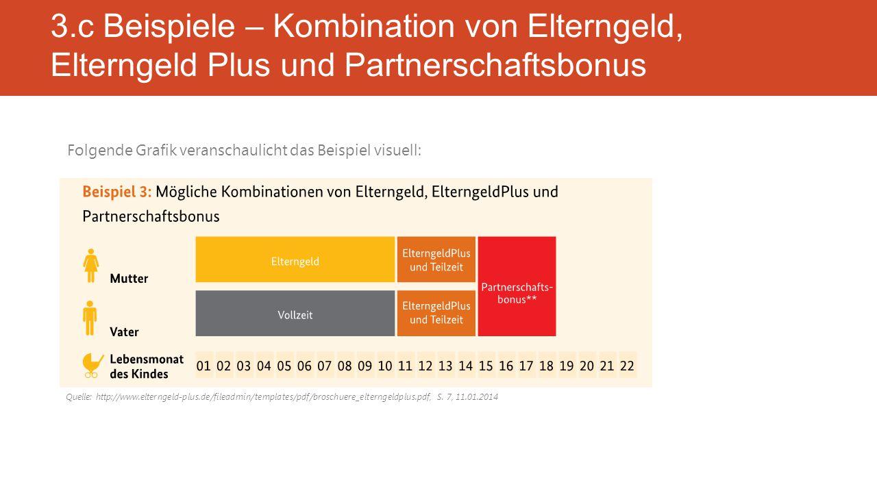 3.c Beispiele – Kombination von Elterngeld, Elterngeld Plus und Partnerschaftsbonus