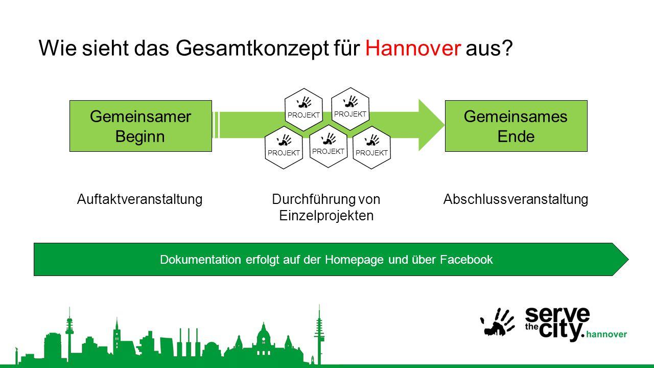 Wie sieht das Gesamtkonzept für Hannover aus