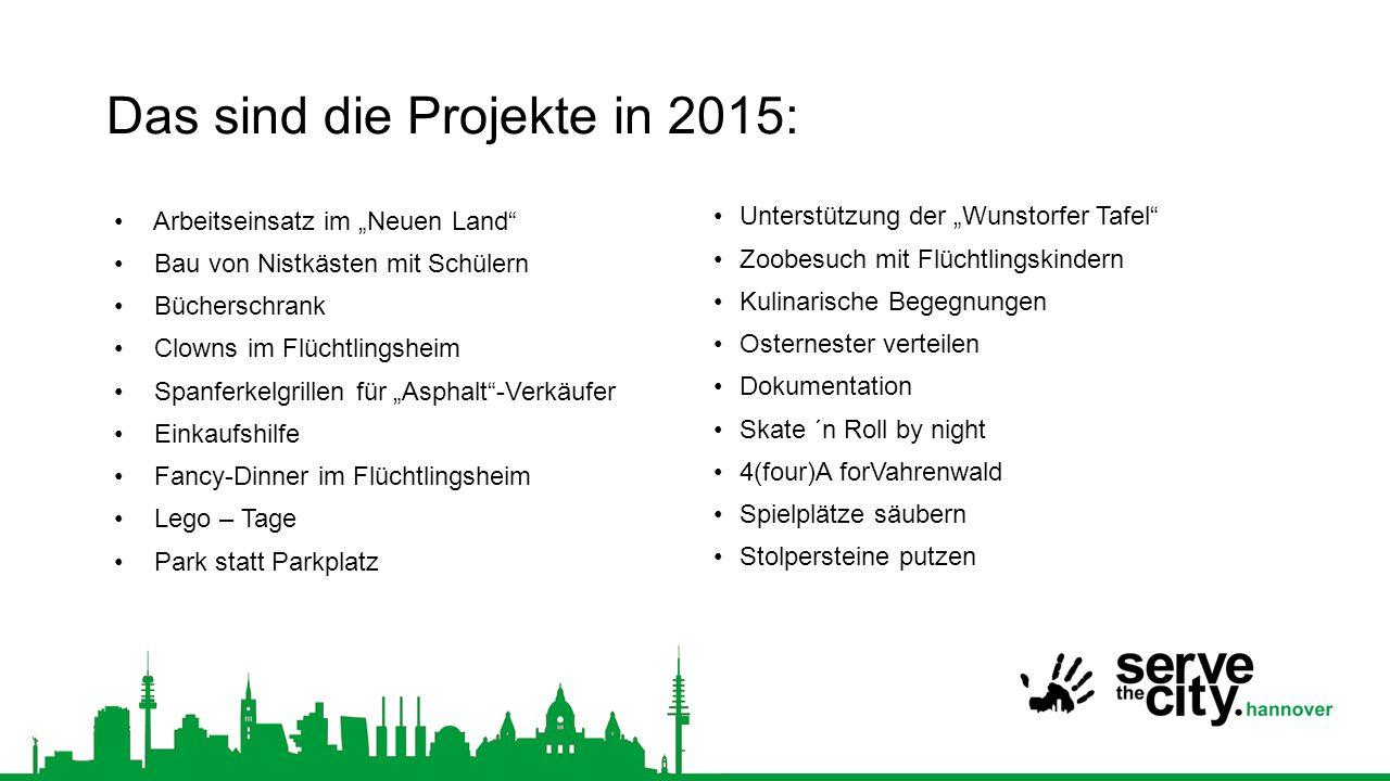 Das sind die Projekte in 2015: