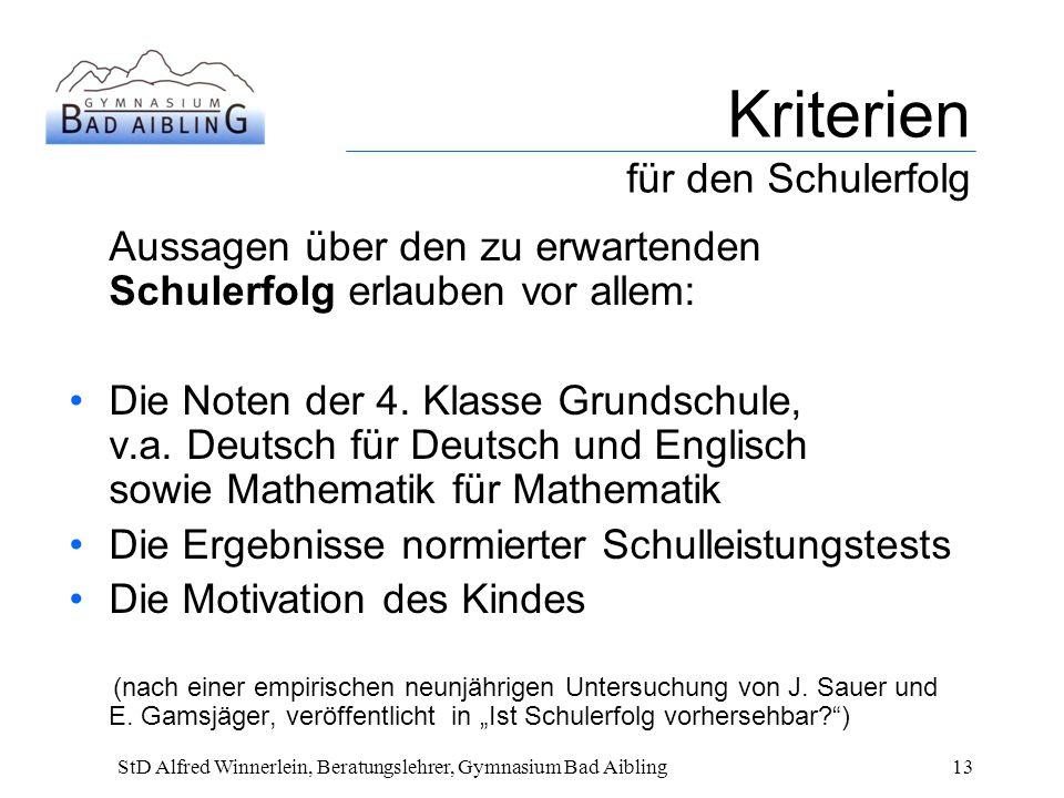 Kriterien für den Schulerfolg
