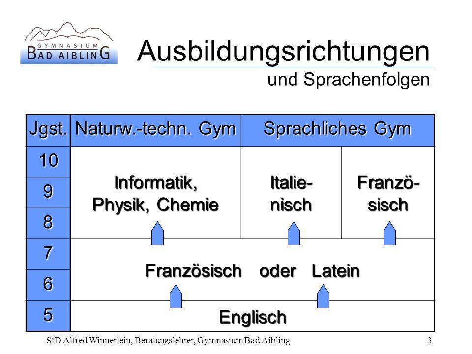 Ausbildungsrichtungen und Sprachenfolgen