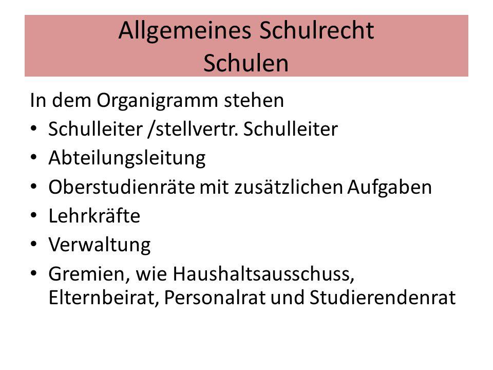 Allgemeines Schulrecht Schulen