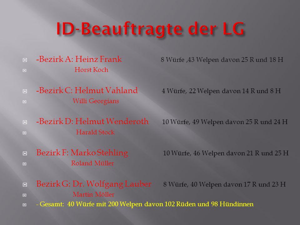 ID-Beauftragte der LG -Bezirk A: Heinz Frank 8 Würfe ,43 Welpen davon 25 R und 18 H.