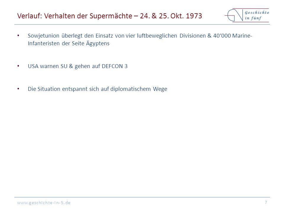 Verlauf: Verhalten der Supermächte – 24. & 25. Okt. 1973