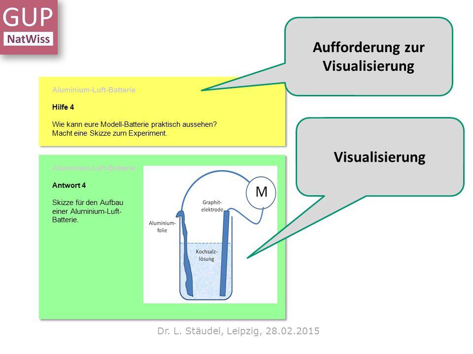 Aufforderung zur Visualisierung