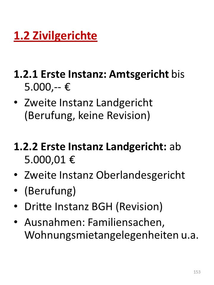 1.2 Zivilgerichte 1.2.1 Erste Instanz: Amtsgericht bis 5.000,-- €