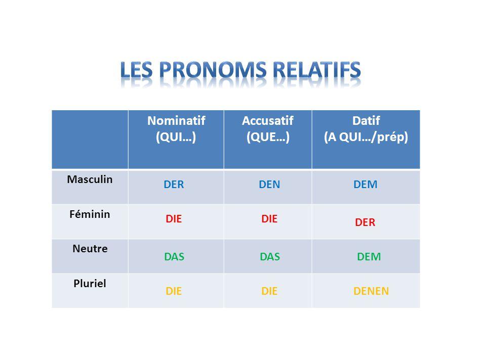 LES PRONOMS RELATIFS Nominatif (QUI…) Accusatif (QUE…) Datif