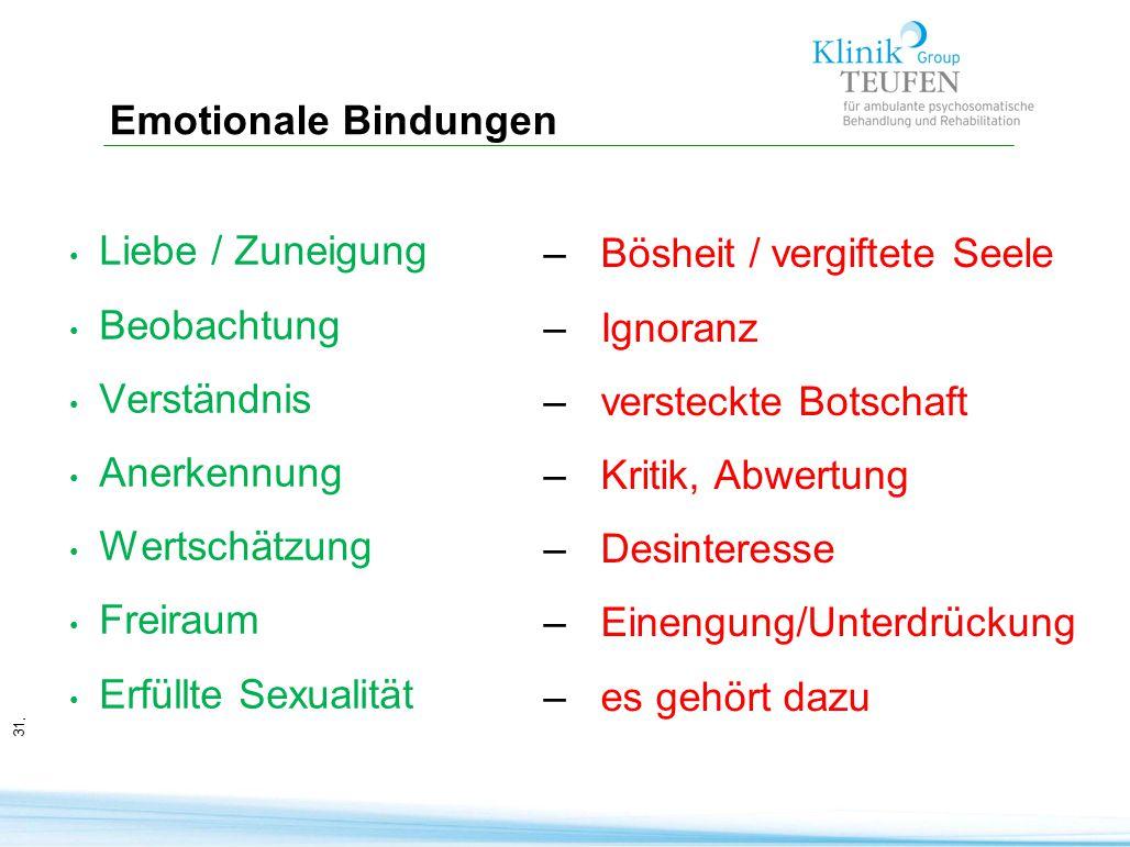 Emotionale Bindungen Liebe / Zuneigung. Beobachtung. Verständnis. Anerkennung. Wertschätzung. Freiraum.