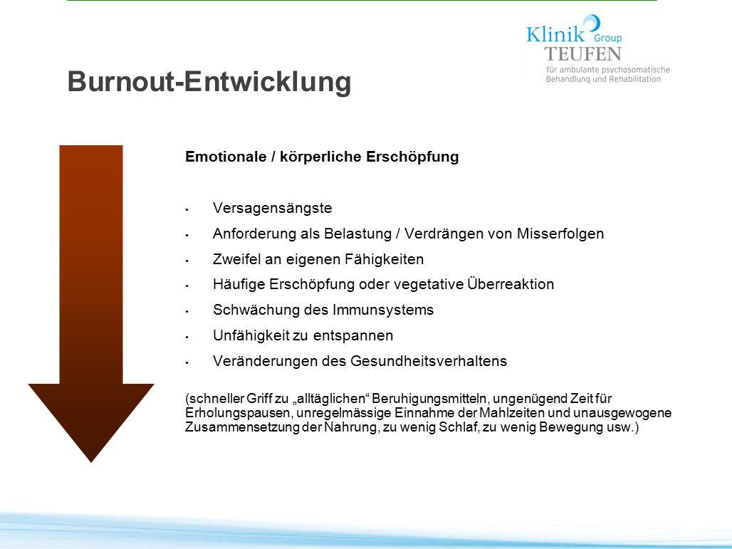 Burnout-Entwicklung Emotionale / körperliche Erschöpfung