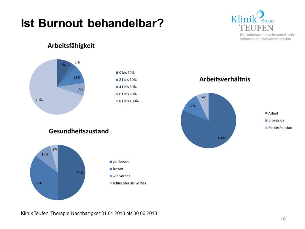 Ist Burnout behandelbar