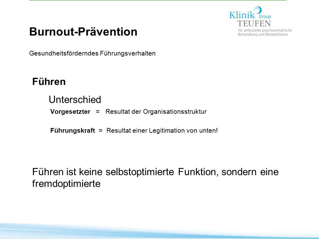 Burnout-Prävention Gesundheitsförderndes Führungsverhalten
