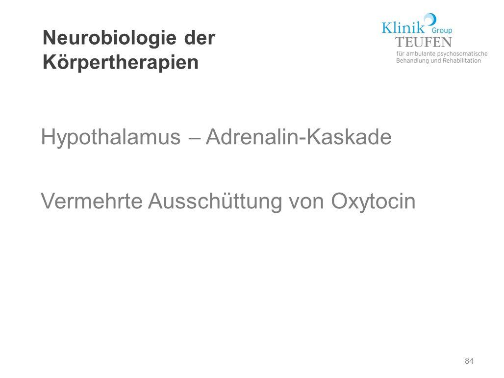 Neurobiologie der Körpertherapien