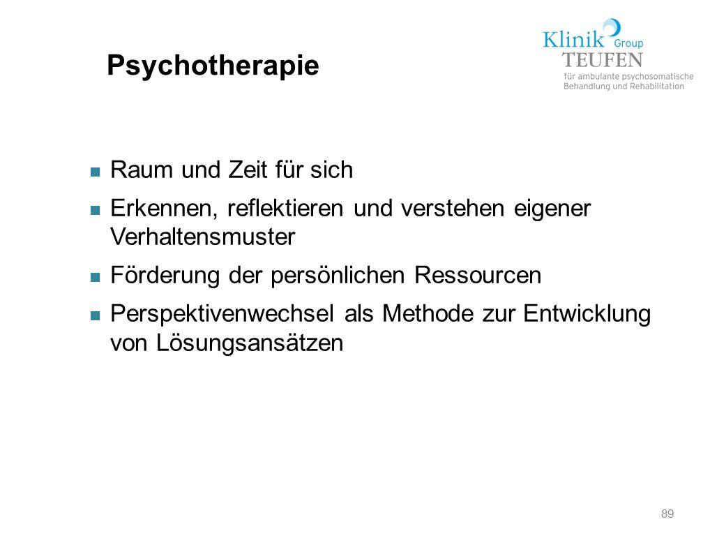 Psychotherapie Raum und Zeit für sich
