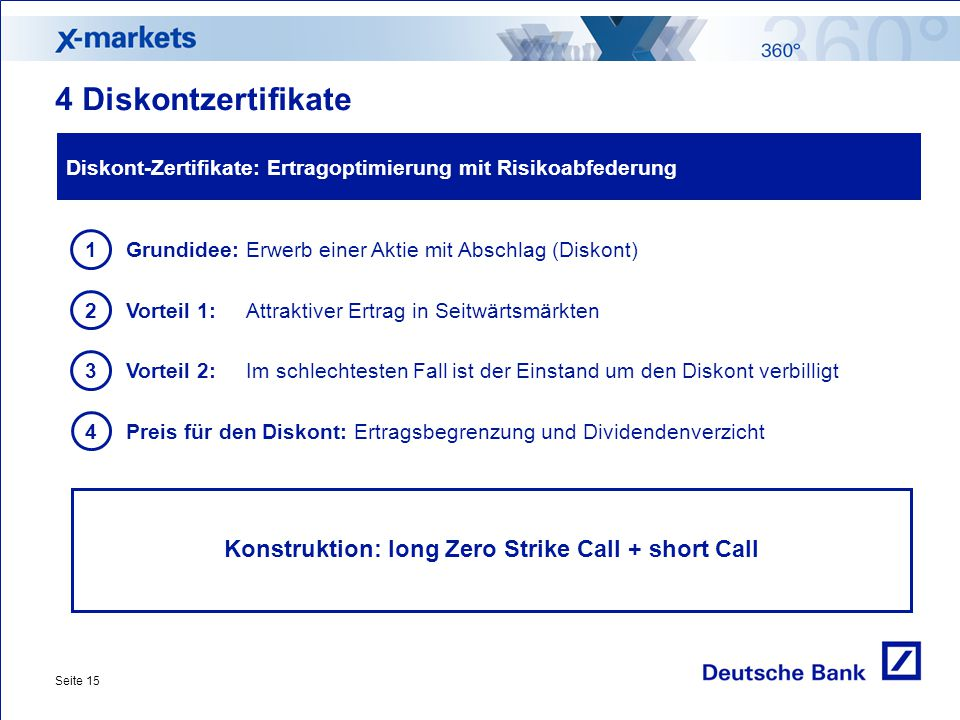 Konstruktion: long Zero Strike Call + short Call
