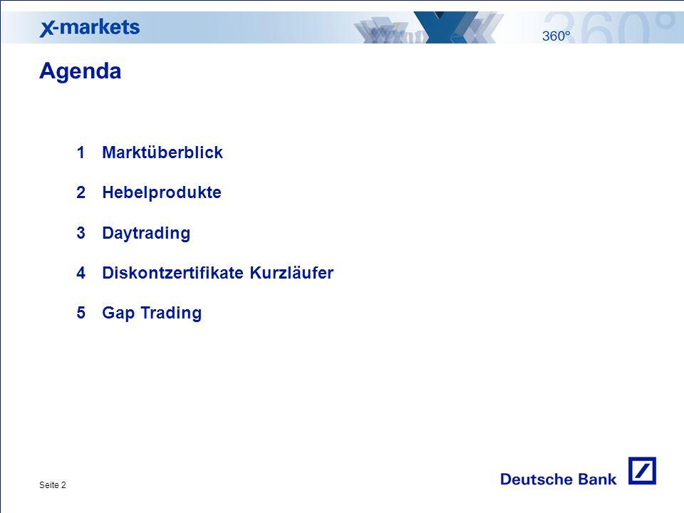 Agenda Marktüberblick Hebelprodukte Daytrading