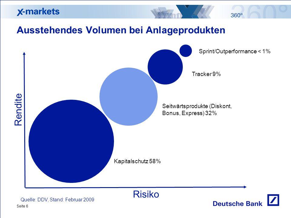 Ausstehendes Volumen bei Anlageprodukten