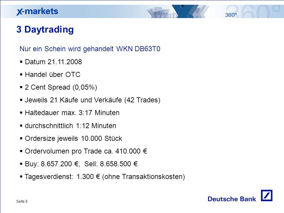 3 Daytrading Nur ein Schein wird gehandelt WKN DB63T0 Datum 21.11.2008