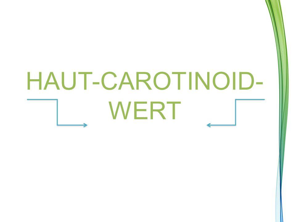 HAUT-CAROTINOID-WERT