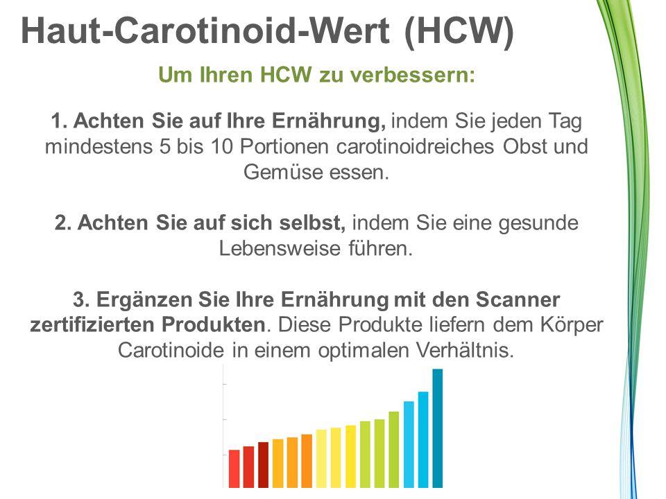 Haut-Carotinoid-Wert (HCW)