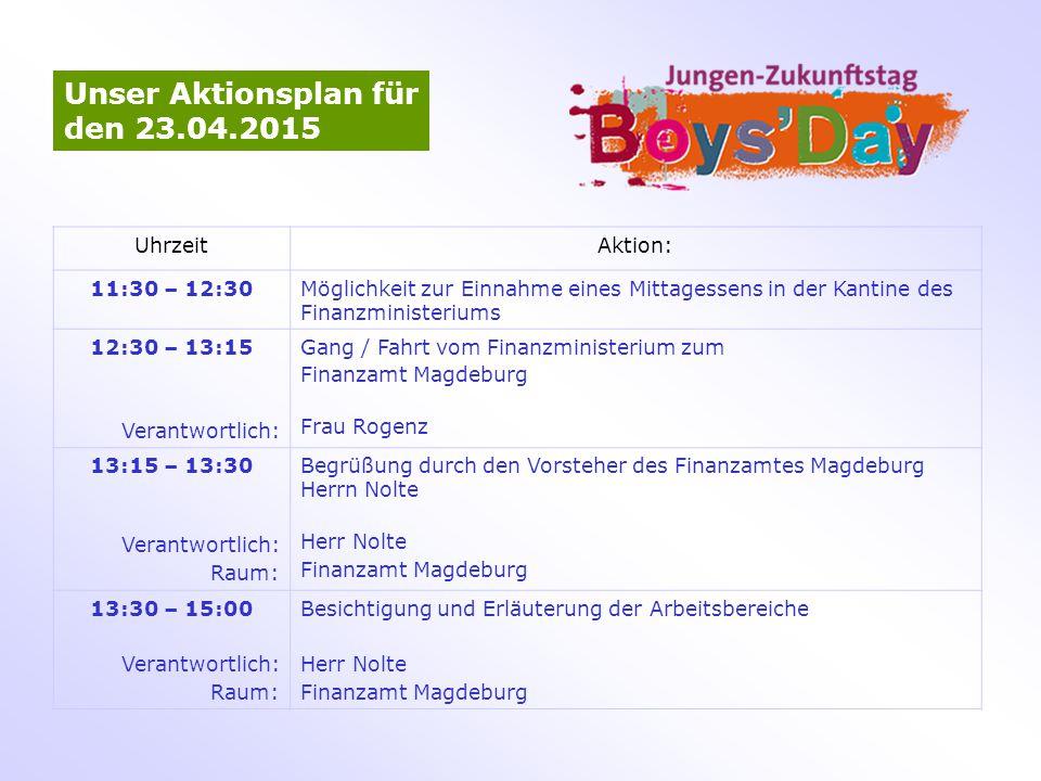 Unser Aktionsplan für den 23.04.2015 Uhrzeit Aktion: 11:30 – 12:30