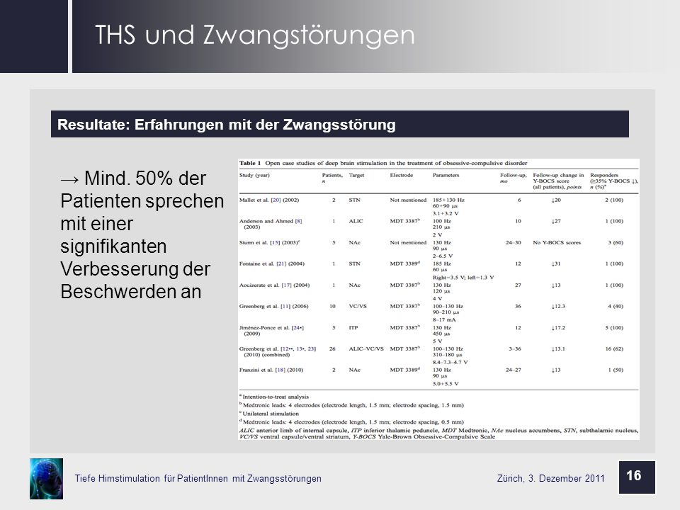 THS und Zwangstörungen