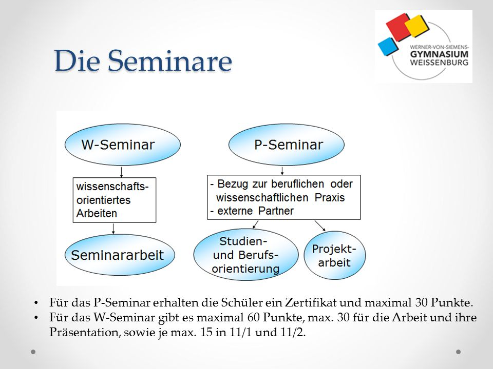 Die Seminare Für das P-Seminar erhalten die Schüler ein Zertifikat und maximal 30 Punkte.