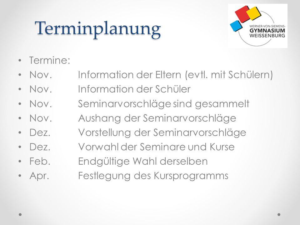 Terminplanung Termine: