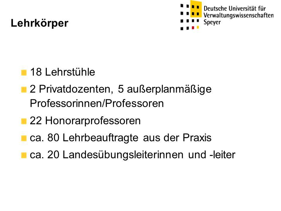 Lehrkörper 18 Lehrstühle. 2 Privatdozenten, 5 außerplanmäßige Professorinnen/Professoren. 22 Honorarprofessoren.