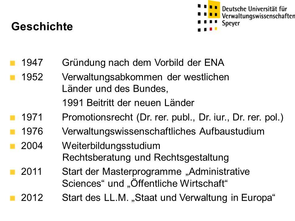Geschichte 1947 Gründung nach dem Vorbild der ENA